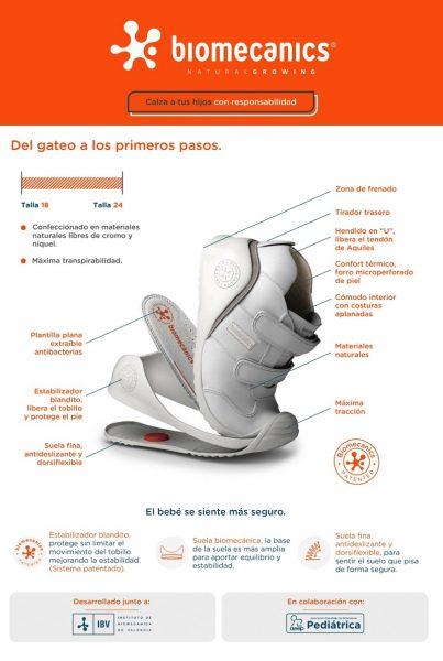 Infografia Biogateo